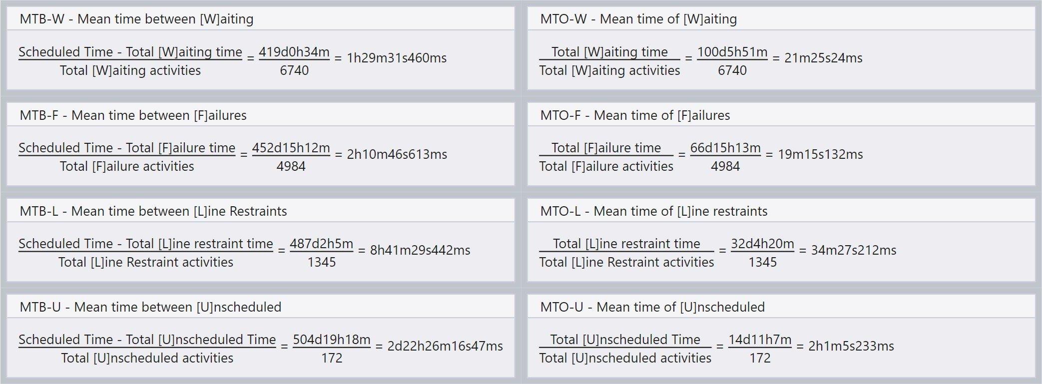 Übersicht MTB - MTO