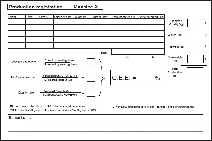 OEE Registration form backside